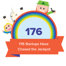 176 Startups Have Chased the Jackpot