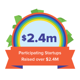 Particpating Startups Have Raised over $2.4M